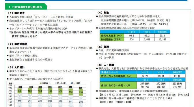 中期行財政運営方針(素案)について市が意見募集しています~6月29日まで~